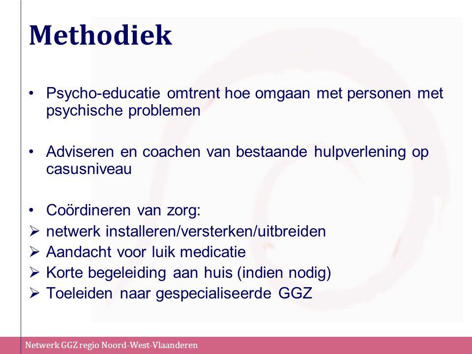 Netwerk GGZ regio Noord-West-Vlaanderen Methodiek Psycho-educatie omtrent hoe omgaan met personen met psychische problemen Adviseren en coachen van be
