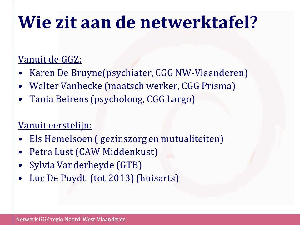 Netwerk GGZ regio Noord-West-Vlaanderen Wie zit aan de netwerktafel? Vanuit de GGZ: Karen De Bruyne(psychiater, CGG NW-Vlaanderen) Walter Vanhecke (ma