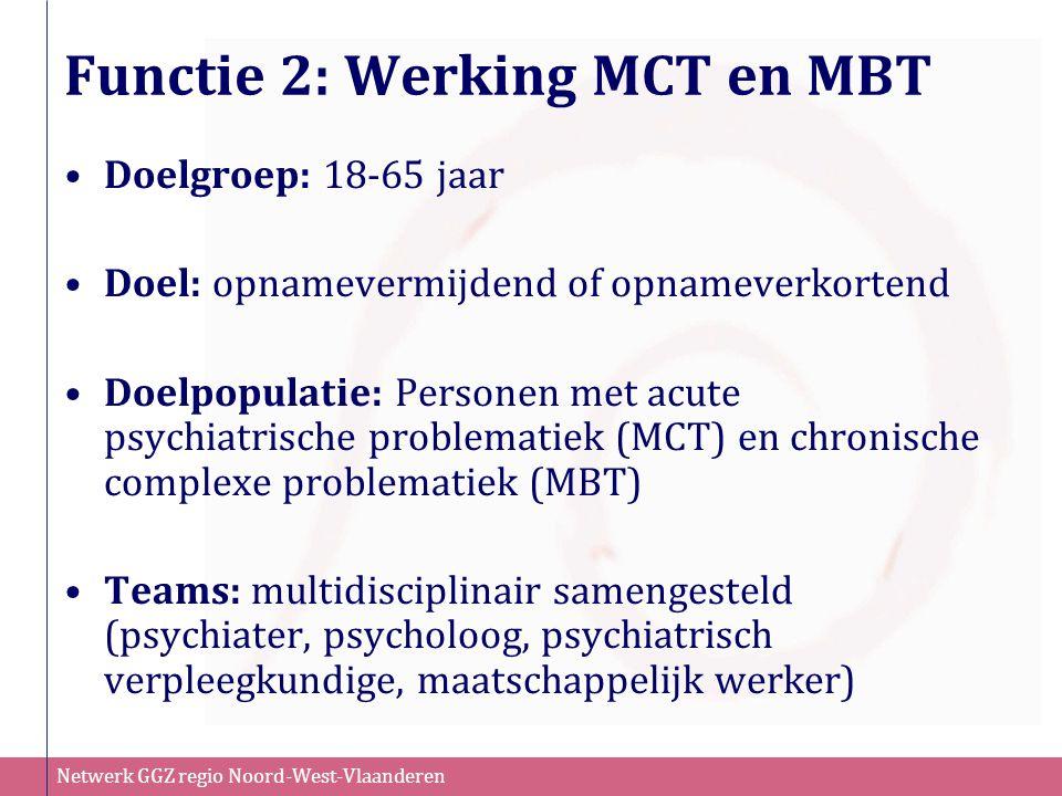 Netwerk GGZ regio Noord-West-Vlaanderen Functie 2: Werking MCT en MBT Aanmelding: huisartsen kunnen rechtstreeks aanmelden bij MCT, voor MBT kan men niet rechtstreeks aanmelden en gebeurt de aanmelding via PET Methodiek: netwerk opbouwen rond de cliënt in de thuissituatie (i.s.m.