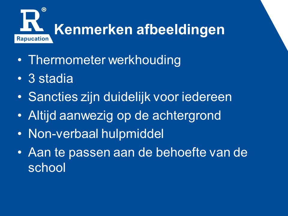 Kenmerken afbeeldingen Thermometer werkhouding 3 stadia Sancties zijn duidelijk voor iedereen Altijd aanwezig op de achtergrond Non-verbaal hulpmiddel Aan te passen aan de behoefte van de school