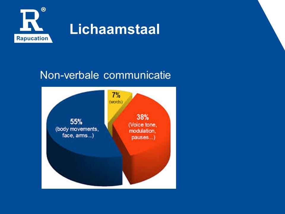 Lichaamstaal Non-verbale communicatie