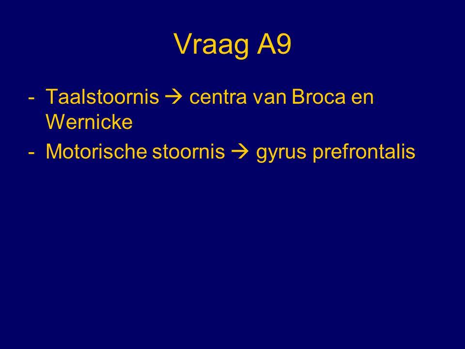 Vraag A9 -Taalstoornis  centra van Broca en Wernicke -Motorische stoornis  gyrus prefrontalis