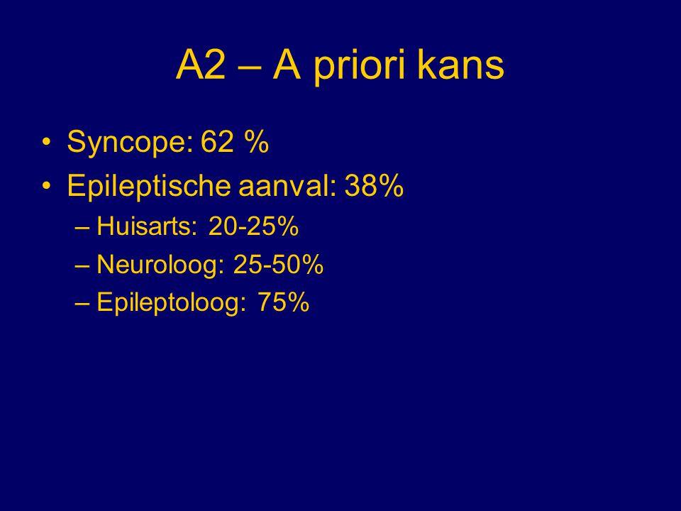 A2 – A priori kans Syncope: 62 % Epileptische aanval: 38% –Huisarts: 20-25% –Neuroloog: 25-50% –Epileptoloog: 75%