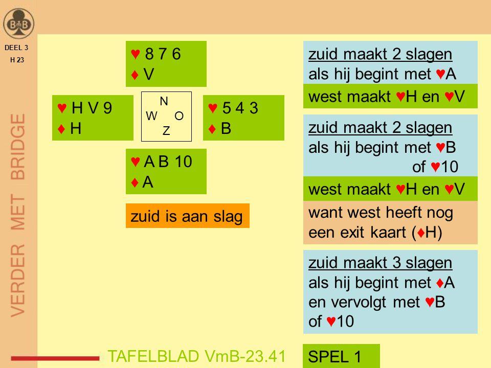 ♥ H V 9 ♦ H N W O Z zuid is aan slag DEEL 3 H 23 zuid maakt 2 slagen als hij begint met ♥A want west heeft nog een exit kaart (♦H) ♥ A B 10 ♦ A ♥ 5 4