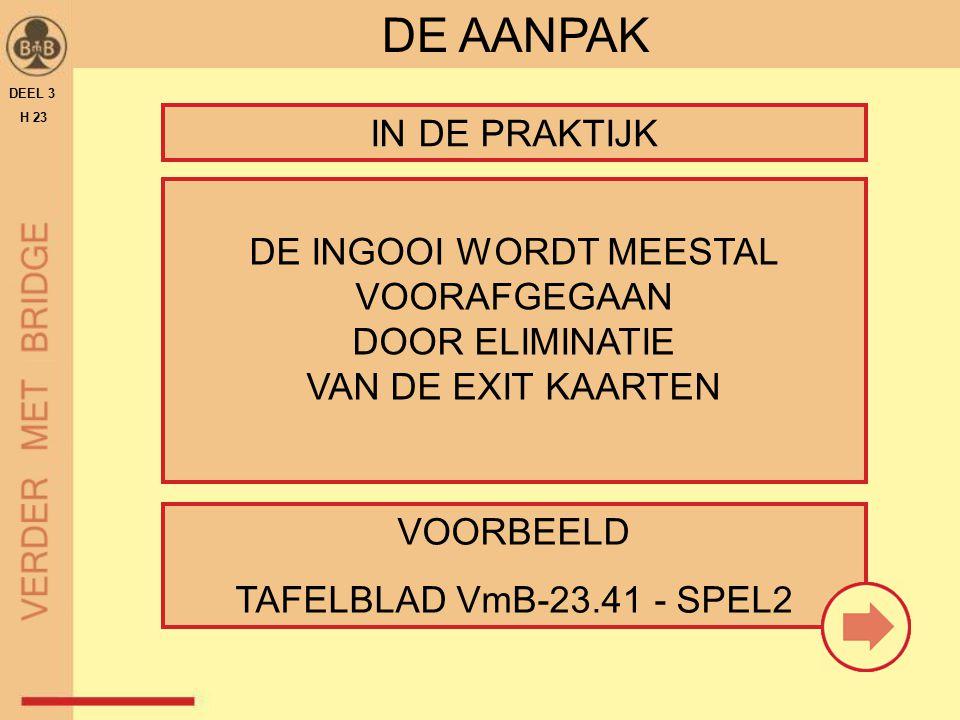 DE INGOOI WORDT MEESTAL VOORAFGEGAAN DOOR ELIMINATIE VAN DE EXIT KAARTEN DEEL 3 H 23 DE AANPAK IN DE PRAKTIJK VOORBEELD TAFELBLAD VmB-23.41 - SPEL2