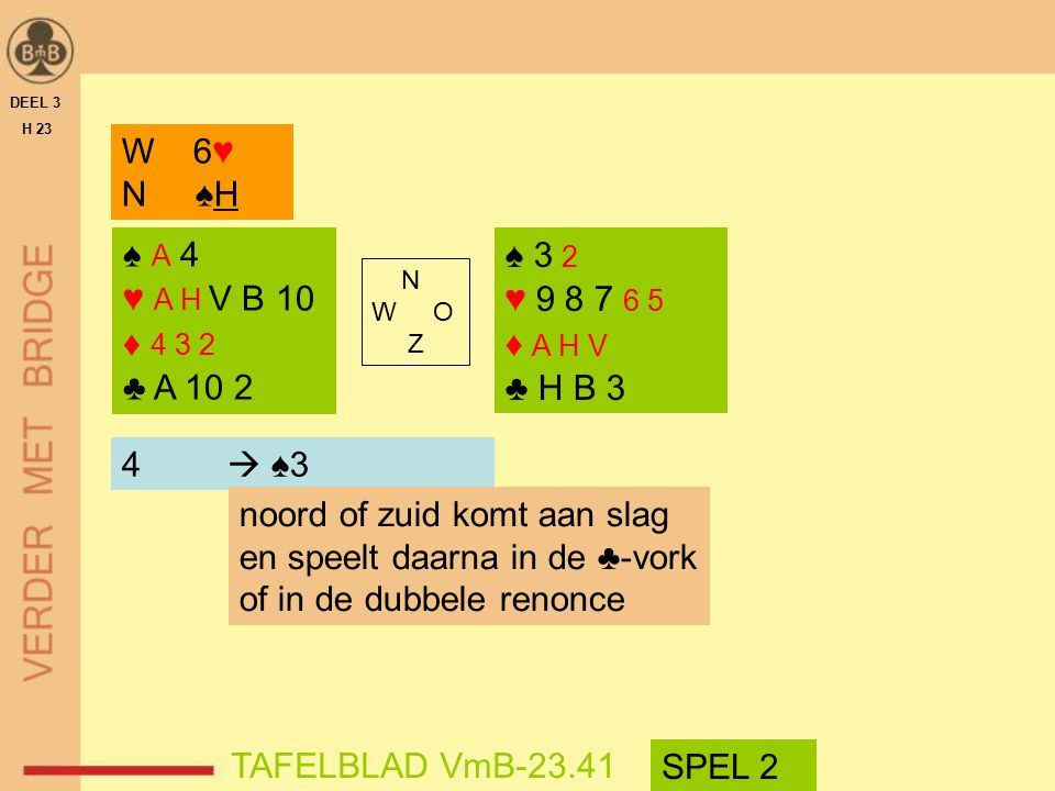 ♠ A 4 ♥ A H V B 10 ♦ 4 3 2 ♣ A 10 2 ♠ 3 2 ♥ 9 8 7 6 5 ♦ A H V ♣ H B 3 N W O Z W 6♥ N ♠H DEEL 3 H 23 4  ♠3 noord of zuid komt aan slag en speelt daarn