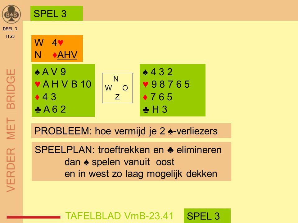 ♠ A V 9 ♥ A H V B 10 ♦ 4 3 ♣ A 6 2 ♠ 4 3 2 ♥ 9 8 7 6 5 ♦ 7 6 5 ♣ H 3 N W O Z W 4♥ N ♦AHV DEEL 3 H 23 PROBLEEM: hoe vermijd je 2 ♠-verliezers TAFELBLAD