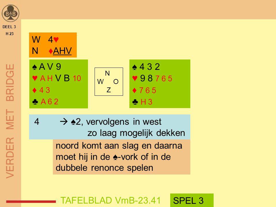 N W O Z DEEL 3 H 23 noord komt aan slag en daarna moet hij in de ♠-vork of in de dubbele renonce spelen TAFELBLAD VmB-23.41 W 4♥ N ♦AHV ♠ 4 3 2 ♥ 9 8