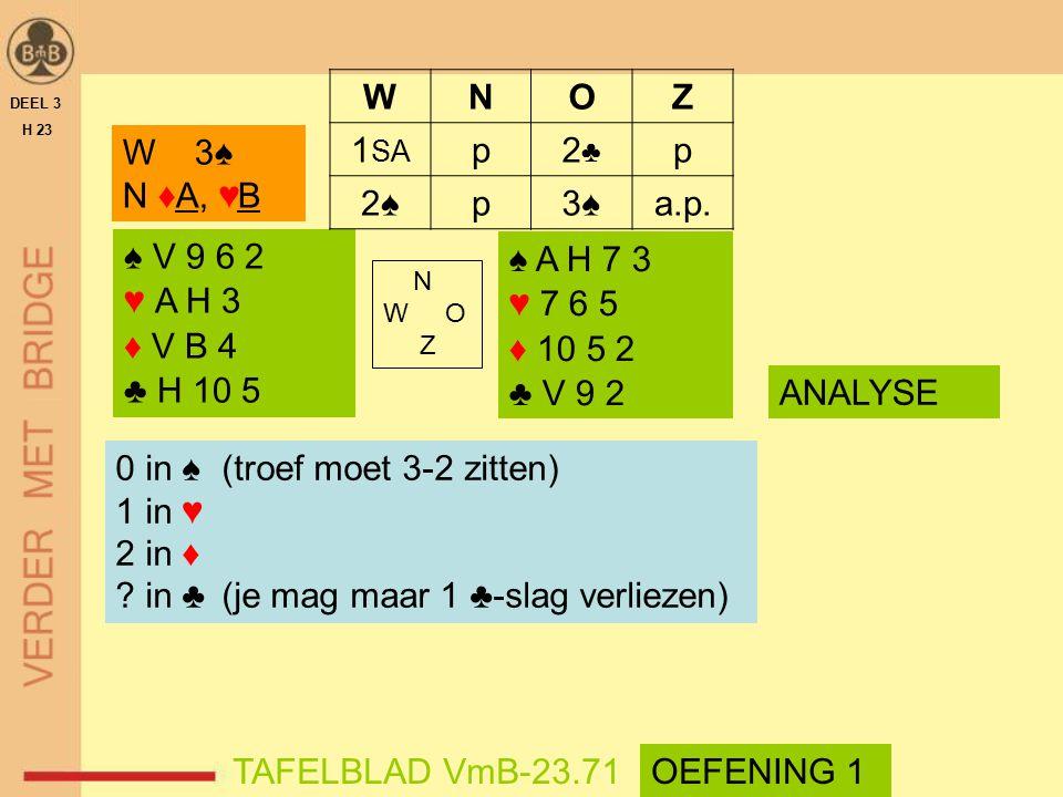 ♠ V 9 6 2 ♥ A H 3 ♦ V B 4 ♣ H 10 5 ♠ A H 7 3 ♥ 7 6 5 ♦ 10 5 2 ♣ V 9 2 N W O Z DEEL 3 H 23 verliezers: ?0 in ♠(troef moet 3-2 zitten) 1 in ♥ 2 in ♦ ? i
