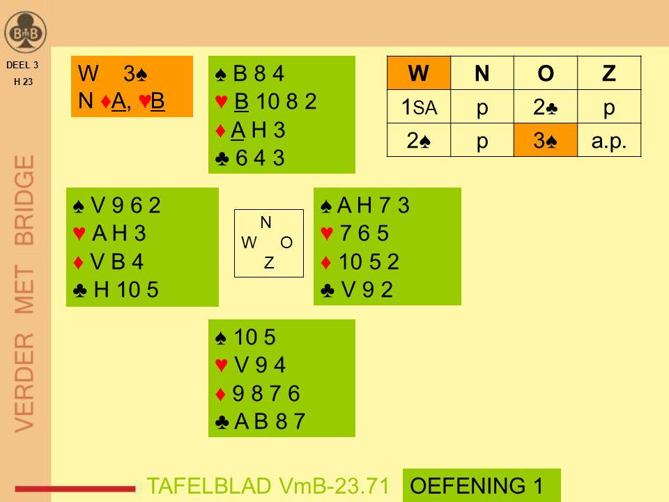 ♠ V 9 6 2 ♥ A H 3 ♦ V B 4 ♣ H 10 5 ♠ A H 7 3 ♥ 7 6 5 ♦ 10 5 2 ♣ V 9 2 N W O Z DEEL 3 H 23 TAFELBLAD VmB-23.71 W 3♠ N ♦A, ♥B ♠ B 8 4 ♥ B 10 8 2 ♦ A H 3