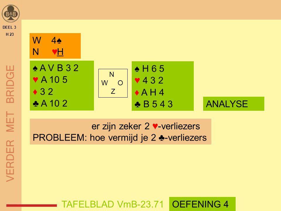 ♠ A V B 3 2 ♥ A 10 5 ♦ 3 2 ♣ A 10 2 ♠ H 6 5 ♥ 4 3 2 ♦ A H 4 ♣ B 5 4 3 N W O Z DEEL 3 H 23 TAFELBLAD VmB-23.71 W 4♠ N ♥H ANALYSE er zijn zeker 2 ♥-verl