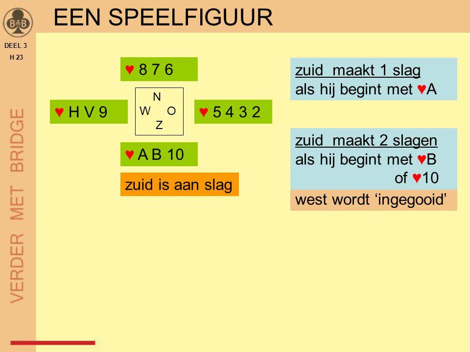 ♠ V 9 6 2 ♥ A H 3 ♦ V B 4 ♣ H 10 5 ♠ A H 7 3 ♥ 7 6 5 ♦ 10 5 2 ♣ V 9 2 N W O Z DEEL 3 H 23 verliezers: ?0 in ♠(troef moet 3-2 zitten) 1 in ♥ 2 in ♦ .
