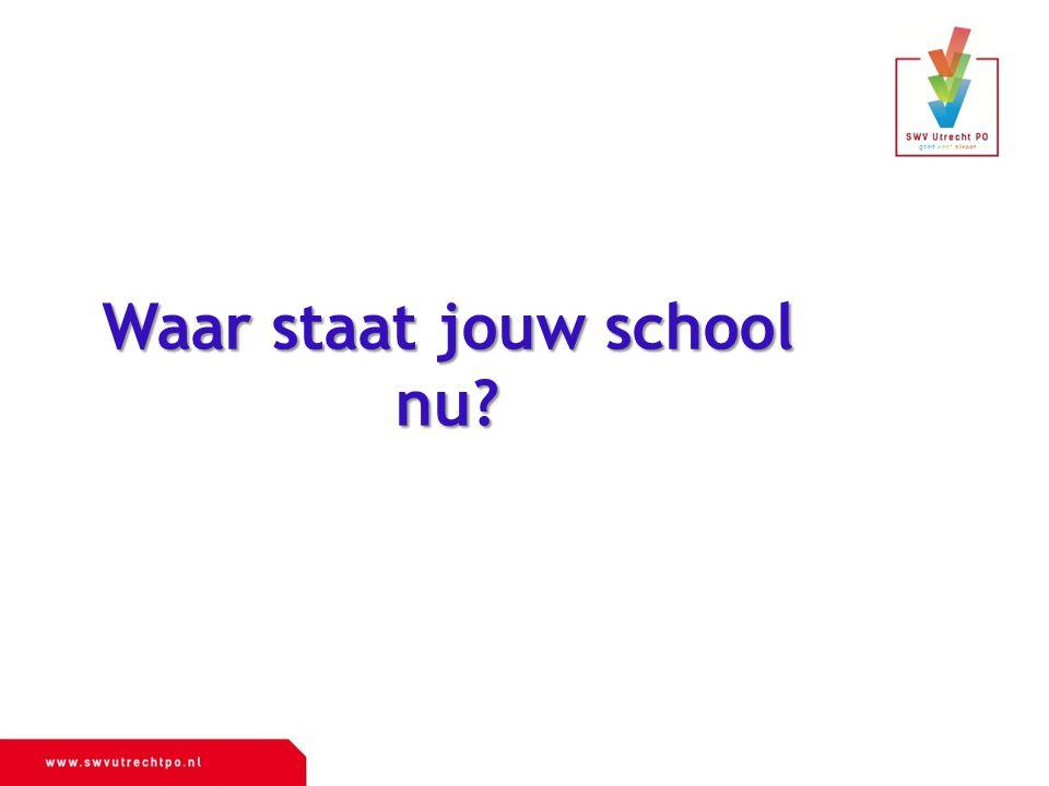 Waar staat jouw school nu?