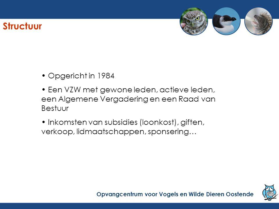 Structuur Opgericht in 1984 Een VZW met gewone leden, actieve leden, een Algemene Vergadering en een Raad van Bestuur Inkomsten van subsidies (loonkos