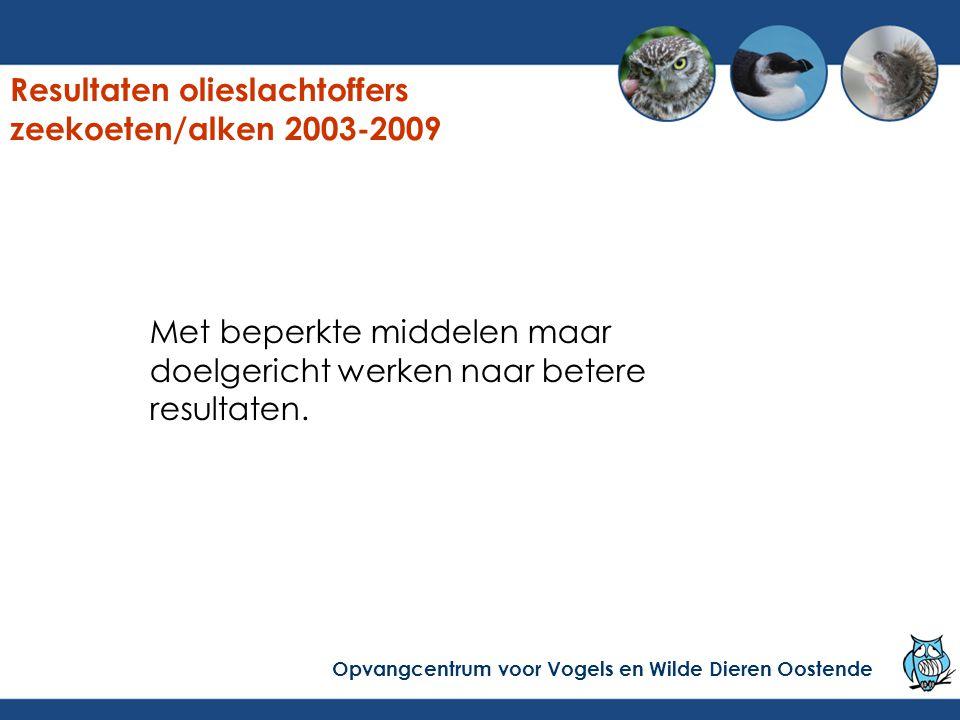 Resultaten olieslachtoffers zeekoeten/alken 2003-2009 Met beperkte middelen maar doelgericht werken naar betere resultaten. Opvangcentrum voor Vogels