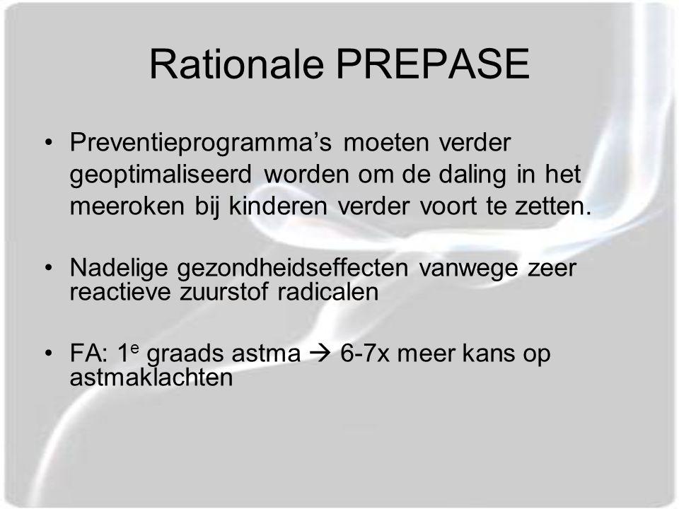 Primaire Uitkomstmaat Stoppen blootstelling aan passief roken in huis Succes: bij alle metingen vanaf de stopdatum (maand 3) geen passief roken –Zelfrapportage van ouders –Urine cotinine gehalte