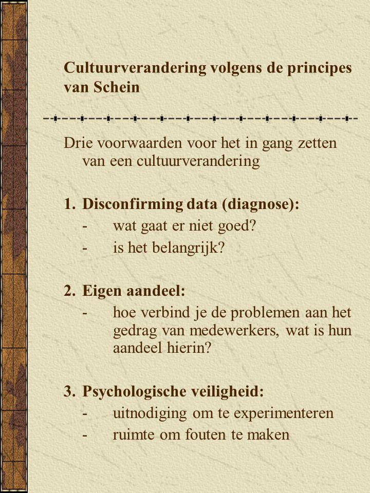 Cultuurverandering volgens de principes van Schein Drie voorwaarden voor het in gang zetten van een cultuurverandering 1.Disconfirming data (diagnose): -wat gaat er niet goed.