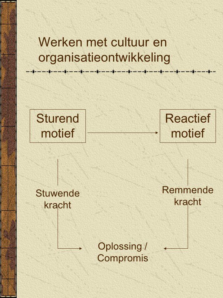 Werken met cultuur en organisatieontwikkeling Sturend motief Reactief motief Stuwende kracht Remmende kracht Oplossing / Compromis
