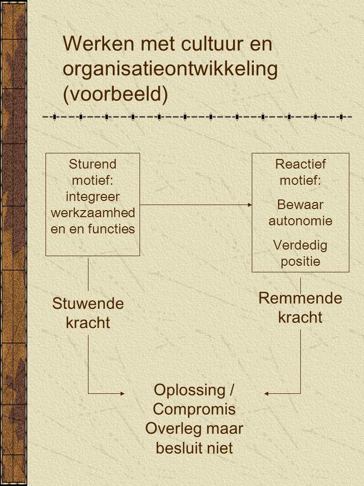 Werken met cultuur en organisatieontwikkeling (voorbeeld) Sturend motief: integreer werkzaamhed en en functies Reactief motief: Bewaar autonomie Verde