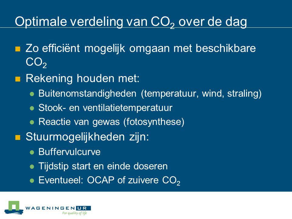 Optimale verdeling van CO 2 over de dag Zo efficiënt mogelijk omgaan met beschikbare CO 2 Rekening houden met: Buitenomstandigheden (temperatuur, wind, straling) Stook- en ventilatietemperatuur Reactie van gewas (fotosynthese) Stuurmogelijkheden zijn: Buffervulcurve Tijdstip start en einde doseren Eventueel: OCAP of zuivere CO 2