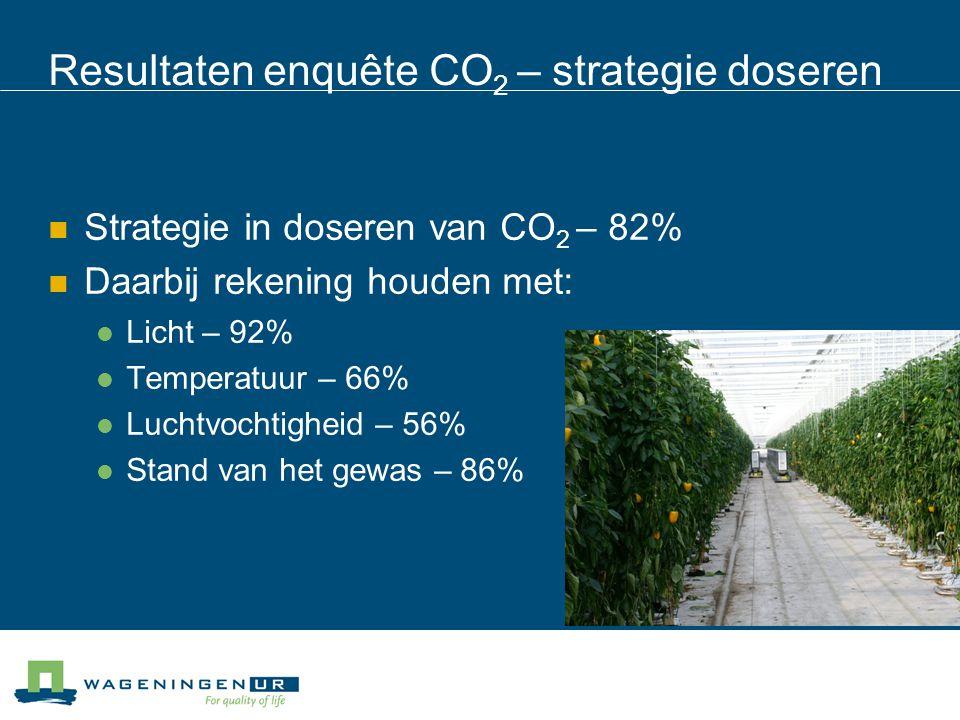Resultaten enquête CO 2 – strategie doseren Strategie in doseren van CO 2 – 82% Daarbij rekening houden met: Licht – 92% Temperatuur – 66% Luchtvochtigheid – 56% Stand van het gewas – 86%