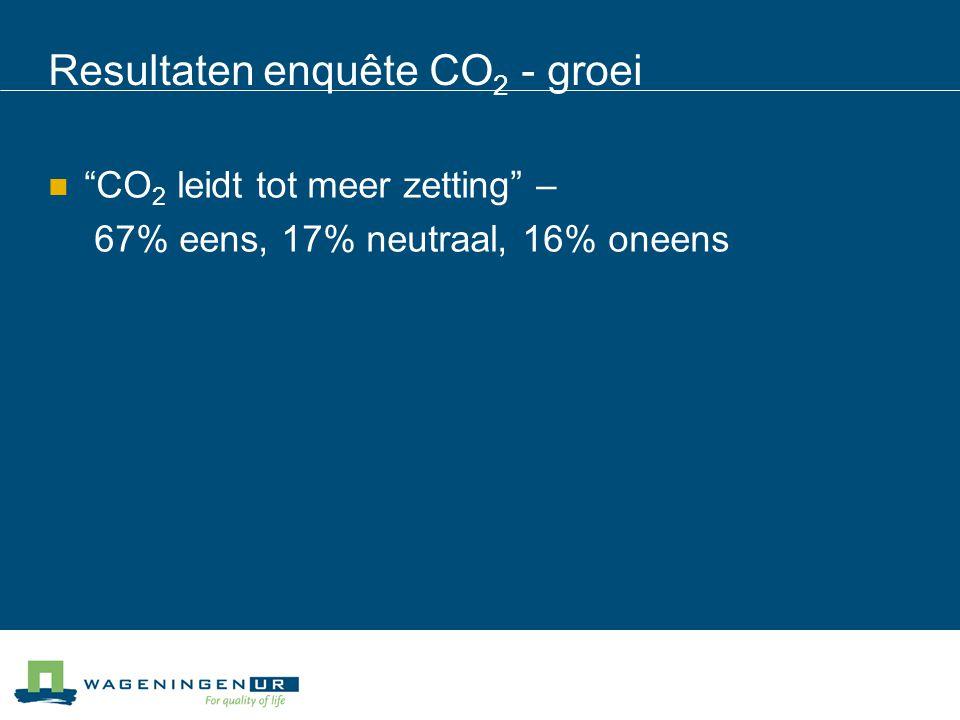Resultaten enquête CO 2 - groei CO 2 leidt tot meer zetting – 67% eens, 17% neutraal, 16% oneens
