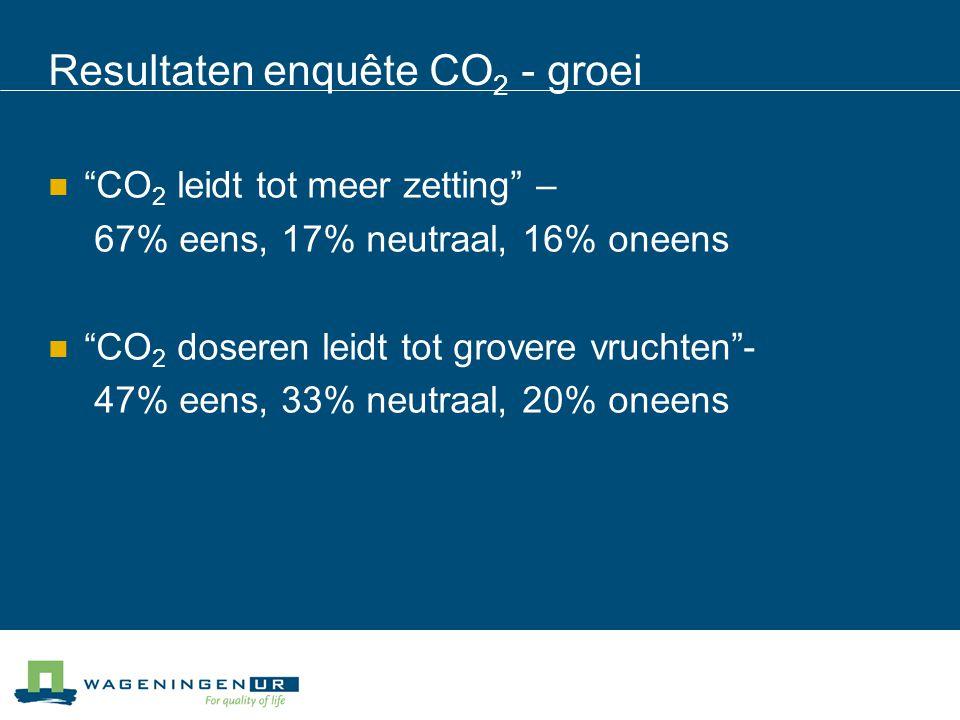 Resultaten enquête CO 2 - groei CO 2 leidt tot meer zetting – 67% eens, 17% neutraal, 16% oneens CO 2 doseren leidt tot grovere vruchten - 47% eens, 33% neutraal, 20% oneens