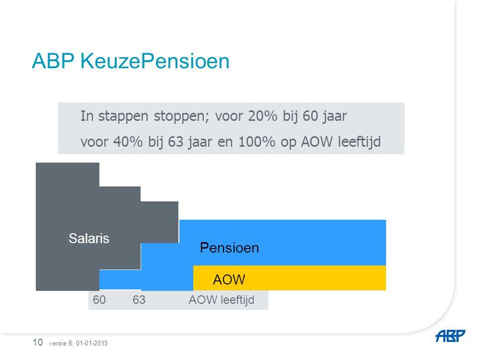 In stappen stoppen; voor 20% bij 60 jaar voor 40% bij 63 jaar en 100% op AOW leeftijd 60 63 AOW leeftijd Pensioen ABP KeuzePensioen 10 Salaris AOW ver