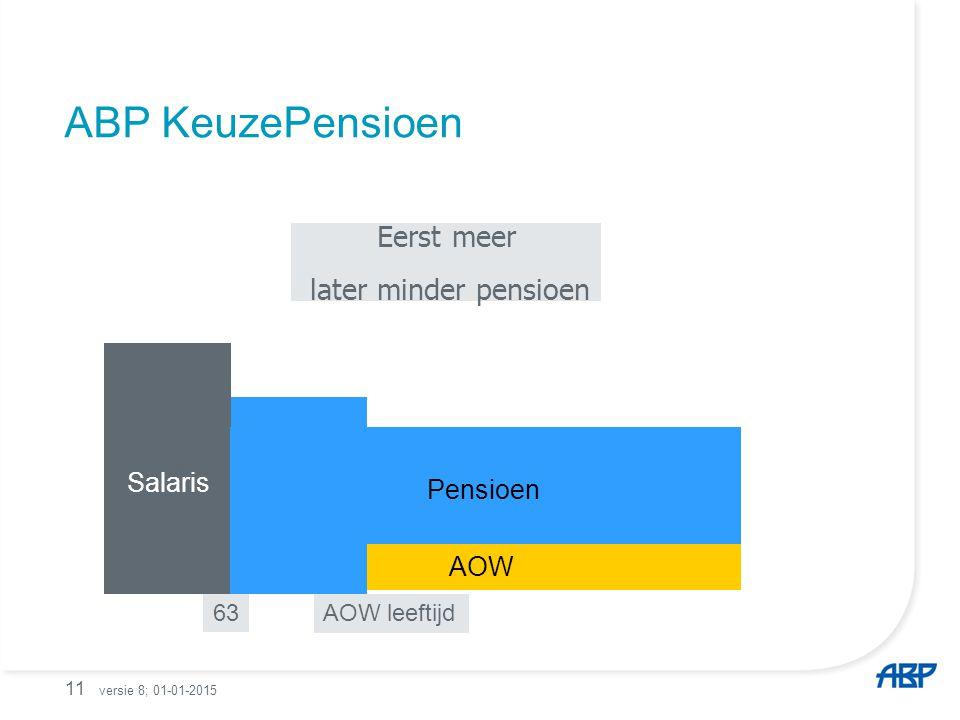 11 ABP KeuzePensioen Eerst meer later minder pensioen AOW leeftijd63 Salaris AOW Pensioen Salaris versie 8; 01-01-2015
