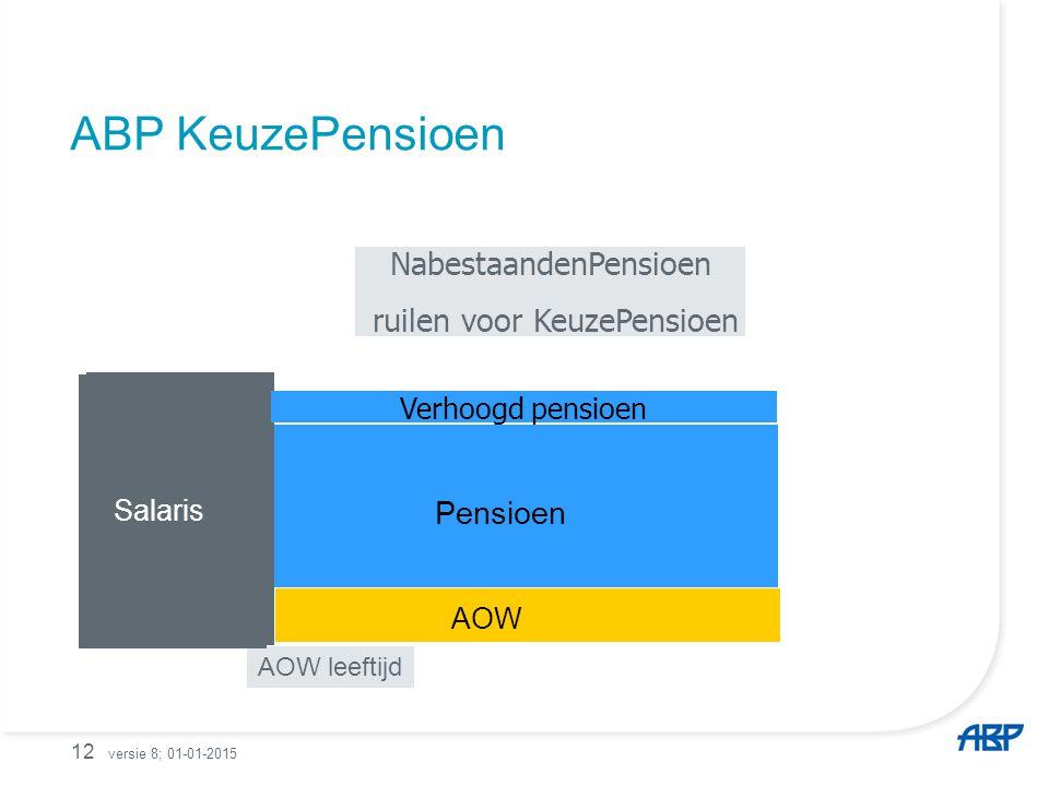 ABP KeuzePensioen 12 NabestaandenPensioen ruilen voor KeuzePensioen Salaris Pensioen AOW leeftijd Verhoogd pensioen Salaris AOW Salaris versie 8; 01-0