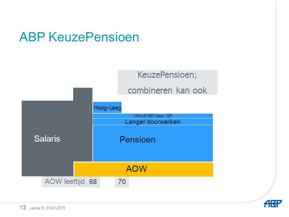 ABP KeuzePensioen 13 AOW leeftijd 7068 Salaris AOW Pensioen Langer doorwerken Uitruil NP naar OP Hoog-Laag KeuzePensioen; combineren kan ook versie 8;