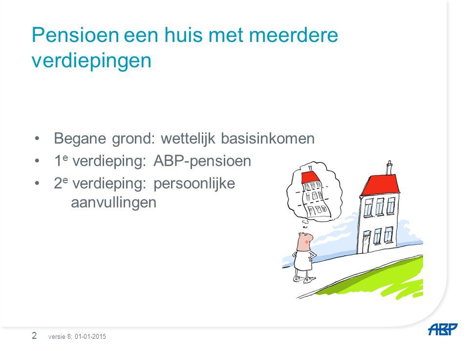 2 Pensioen een huis met meerdere verdiepingen Begane grond: wettelijk basisinkomen 1 e verdieping: ABP-pensioen 2 e verdieping: persoonlijke aanvullin