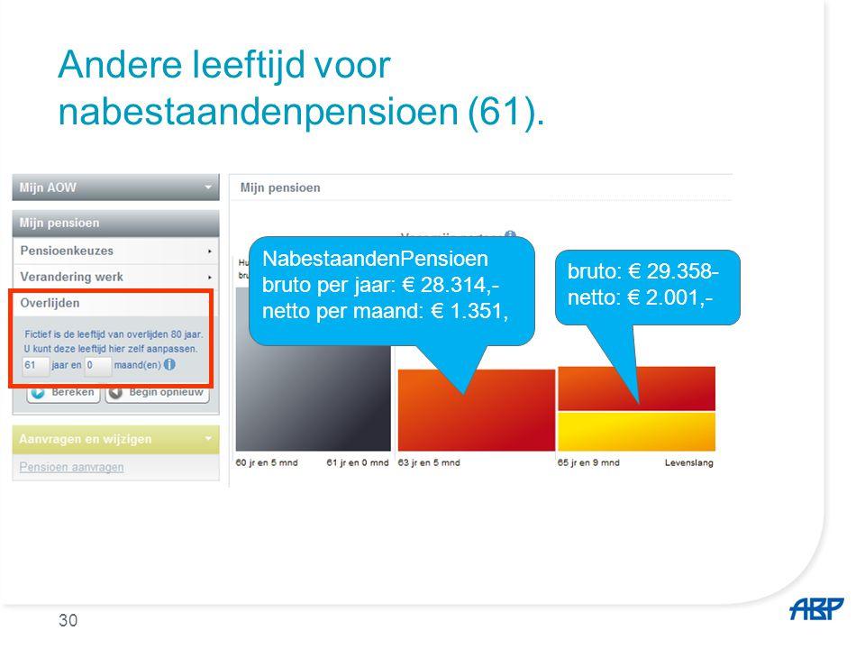 Andere leeftijd voor nabestaandenpensioen (61). NabestaandenPensioen bruto per jaar: € 28.314,- netto per maand: € 1.351, bruto: € 29.358- netto: € 2.
