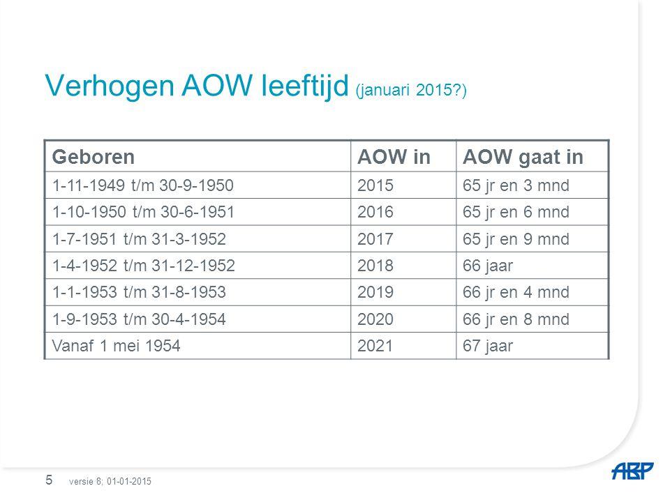 Verhogen AOW leeftijd (januari 2015?) 5 GeborenAOW inAOW gaat in 1-11-1949 t/m 30-9-1950201565 jr en 3 mnd 1-10-1950 t/m 30-6-1951201665 jr en 6 mnd 1