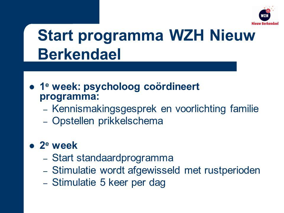 1 e week: psycholoog coördineert programma: – Kennismakingsgesprek en voorlichting familie – Opstellen prikkelschema 2 e week – Start standaardprogramma – Stimulatie wordt afgewisseld met rustperioden – Stimulatie 5 keer per dag Start programma WZH Nieuw Berkendael