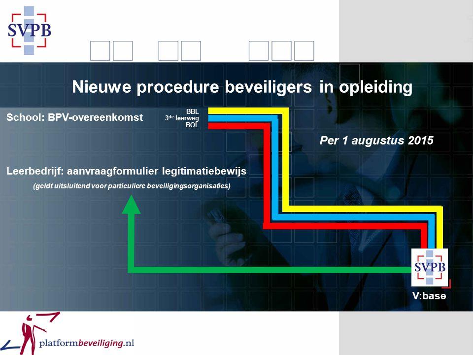 Nieuwe procedure beveiligers in opleiding School: BPV-overeenkomst BBL BOL 3 de leerweg Leerbedrijf: aanvraagformulier legitimatiebewijs (geldt uitslu