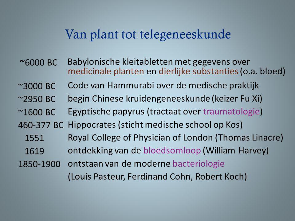 Van plant tot telegeneeskunde (2) 1806 isolatie van morfine 1899 chemische synthese van Aspirine ® 1928 ontdekking van penicilline 1953 ontrafeling van de DNA-structuur (Francis Crick, James Watson en Rosalind Franklin) 1967 eerste harttransplantatie (Dr.