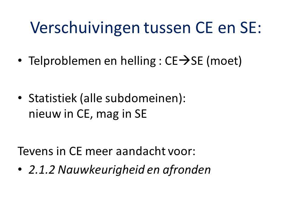 Verschuivingen tussen CE en SE: Telproblemen en helling : CE  SE (moet) Statistiek (alle subdomeinen): nieuw in CE, mag in SE Tevens in CE meer aandacht voor: 2.1.2 Nauwkeurigheid en afronden