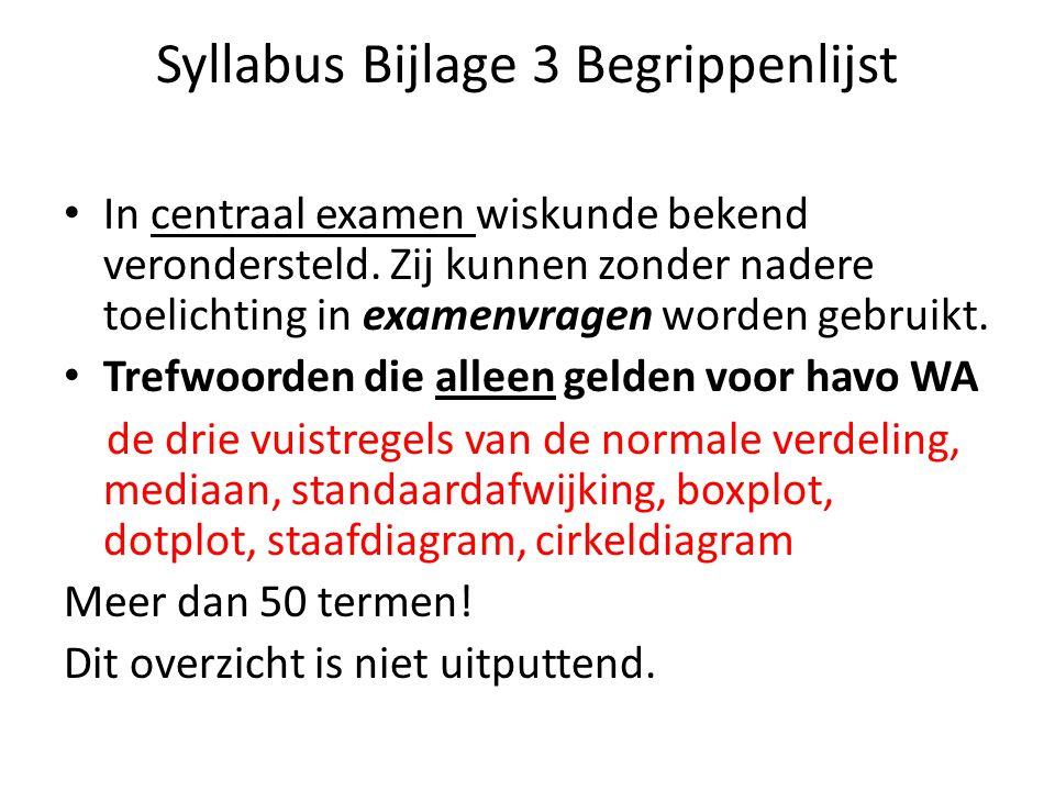 Syllabus Bijlage 3 Begrippenlijst In centraal examen wiskunde bekend verondersteld.