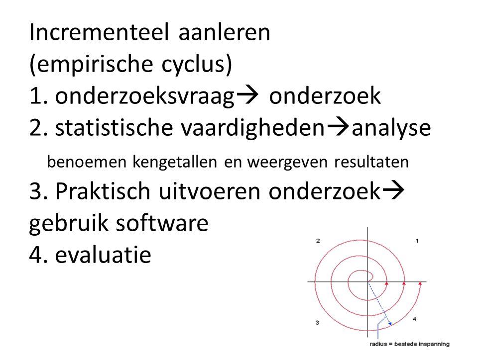 Incrementeel aanleren (empirische cyclus) 1.onderzoeksvraag  onderzoek 2.