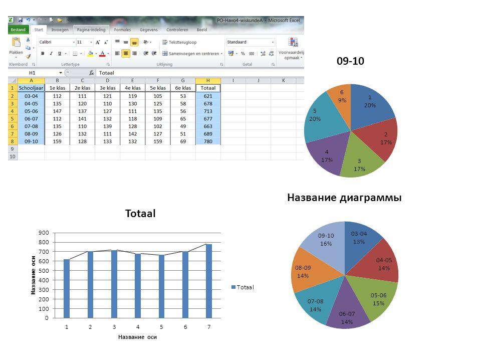 VOORBEELD OPDRACHT Bereken mbv Excel de gemiddelde cijfers per leerjaar voor het vak wiskunde, uitgesplitst naar de verschillende schooltypen.