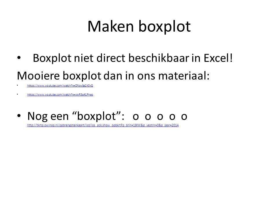 Maken boxplot Boxplot niet direct beschikbaar in Excel.