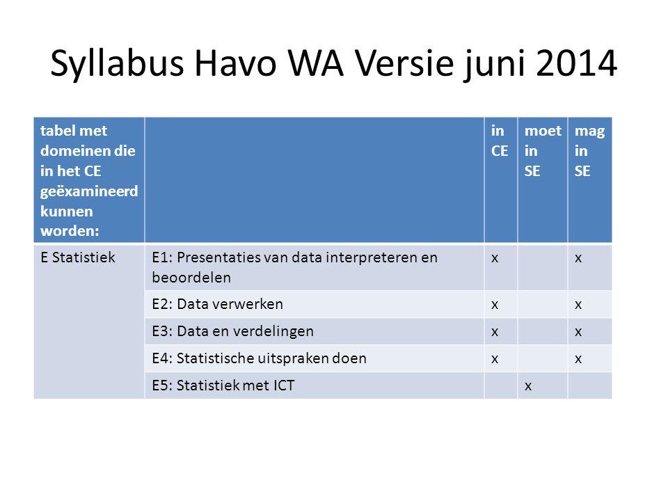 Syllabus Havo WA Versie juni 2014 tabel met domeinen die in het CE geëxamineerd kunnen worden: in CE moet in SE mag in SE E StatistiekE1: Presentaties van data interpreteren en beoordelen xx E2: Data verwerkenxx E3: Data en verdelingenxx E4: Statistische uitspraken doenxx E5: Statistiek met ICTx