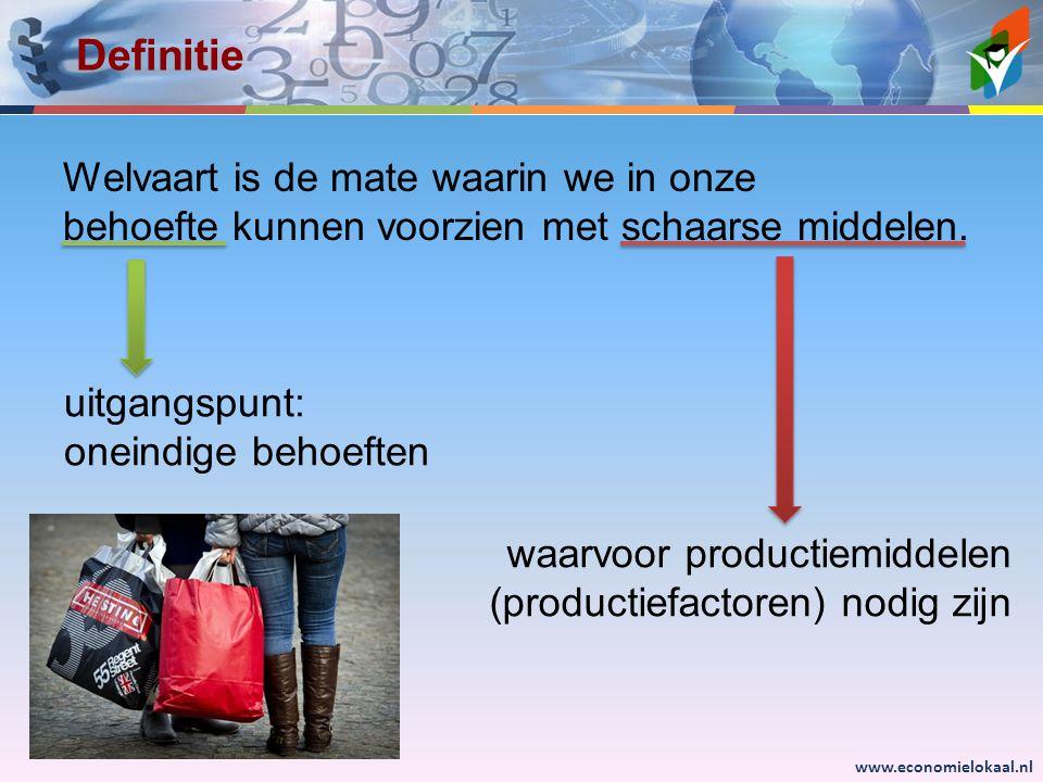 www.economielokaal.nl Definitie Welvaart is de mate waarin we in onze behoefte kunnen voorzien met schaarse middelen. uitgangspunt: oneindige behoefte