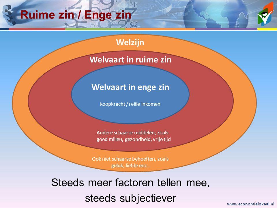 www.economielokaal.nl koopkracht Ruime zin / Enge zin Welvaart in enge zin koopkracht / reële inkomen Welvaart in ruime zin Andere schaarse middelen,
