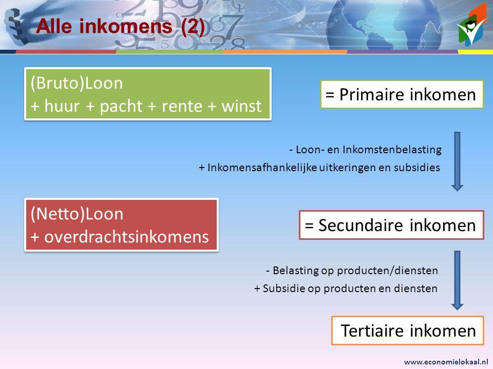 www.economielokaal.nl Inkomen = geld Geld Chartaal Giraal munten & bankbiljettenbetaalrekeningen Geld is waardeloos.