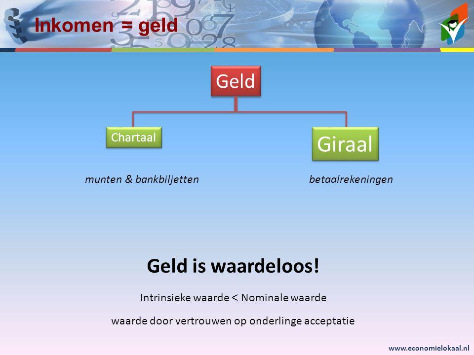 www.economielokaal.nl Inkomen = geld Geld Chartaal Giraal munten & bankbiljettenbetaalrekeningen Geld is waardeloos! waarde door vertrouwen op onderli