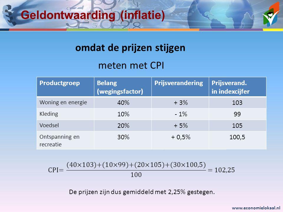 www.economielokaal.nl prijs aantal producten geldbedrag Reële inkomen / koopkracht Geldbedrag = NOMINALE INKOMEN Hoeveel je kan kopen (in aantal producten) = REËLE INKOMEN prijsveranderingen RIC NIC PIC x