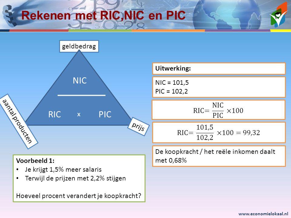 www.economielokaal.nl geldbedrag Rekenen met RIC,NIC en PIC RIC NIC PIC x prijs aantal producten Voorbeeld 2: Je inkomen stijgt van €2.200 naar € 2.260 Terwijl de prijzen met 1,8% stijgen Hoeveel procent verandert je koopkracht.