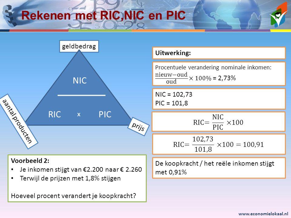 www.economielokaal.nl geldbedrag Rekenen met RIC,NIC en PIC RIC NIC PIC x prijs aantal producten Voorbeeld 3: Je inkomen stijgt van €2.200 naar € 2.260 Daardoor kun je 1,5% méér kopen.